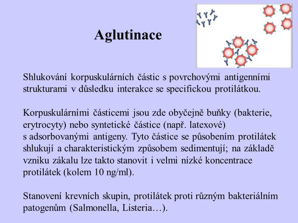 Aglutinace Shlukování korpuskulárních částic s povrchovými antigenními strukturami v důsledku interakce se specifickou protilátkou. Korpuskulárními čá