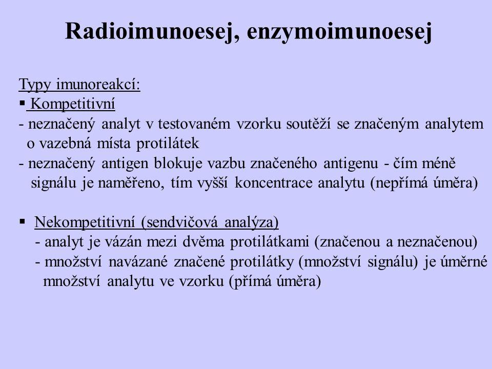 Radioimunoesej, enzymoimunoesej Typy imunoreakcí:  Kompetitivní - neznačený analyt v testovaném vzorku soutěží se značeným analytem o vazebná místa p