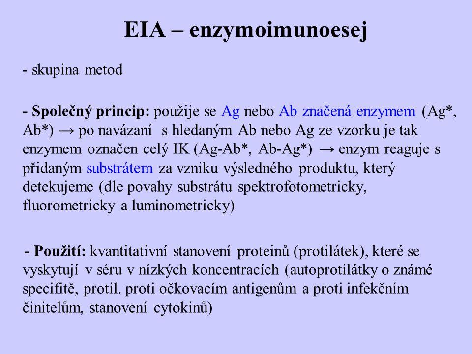 EIA – enzymoimunoesej - skupina metod - Společný princip: použije se Ag nebo Ab značená enzymem (Ag*, Ab*) → po navázaní s hledaným Ab nebo Ag ze vzor