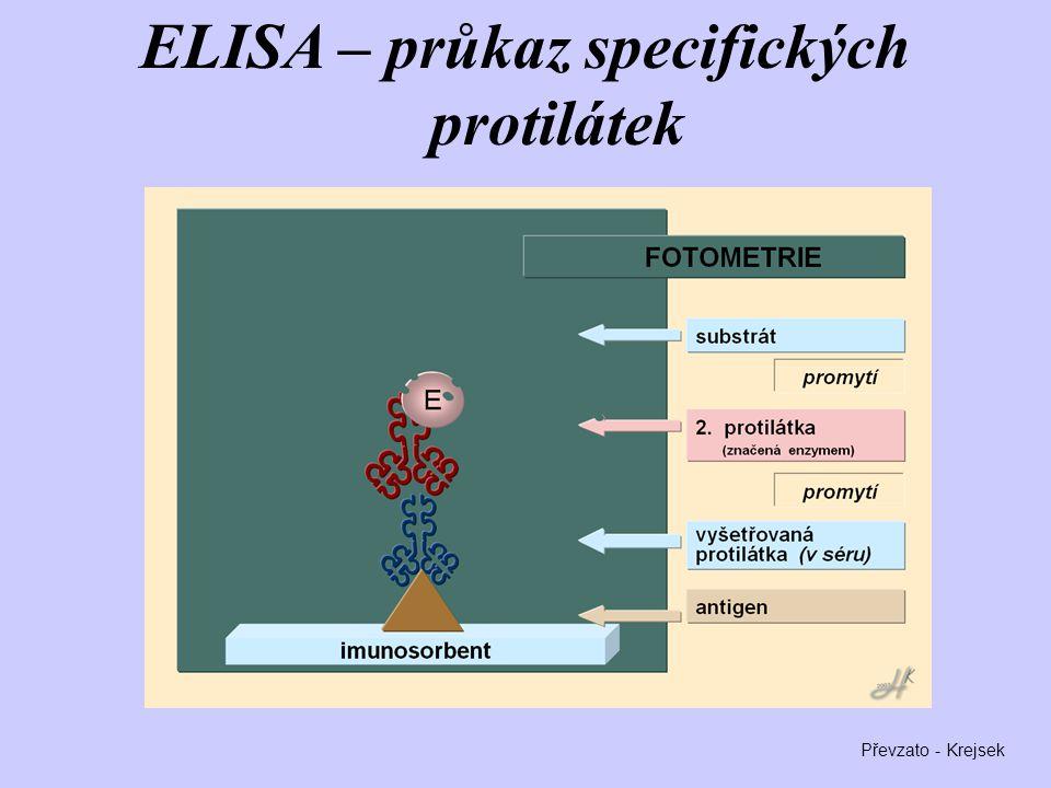 ELISA – průkaz specifických protilátek Převzato - Krejsek