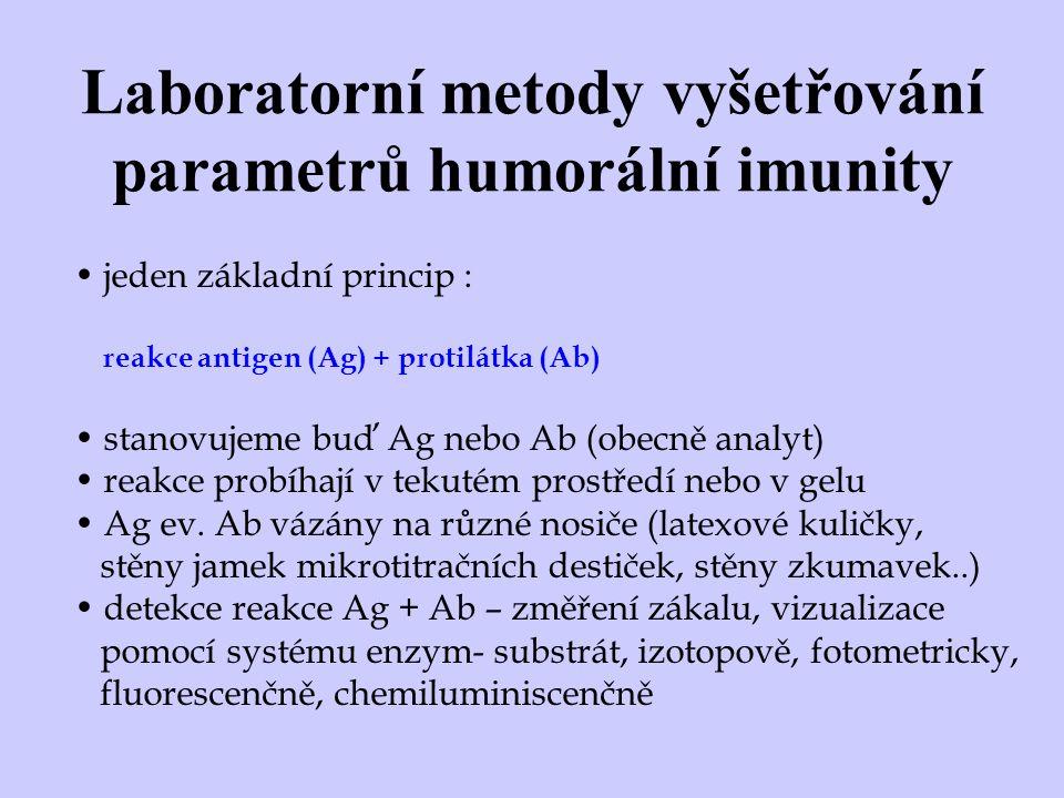 Vyšetření humorální imunity Imunoprecipitace - v gelu - Imunodifuze - Elektroforéza - v roztoku - Nefelometrie - Turbidimetrie Aglutinace (Ag – korpuskulární charakter; IgM, IgG) Imunoreakce se značenými protilátkami (EIA, ELISA, RIA) Imunofluorescence
