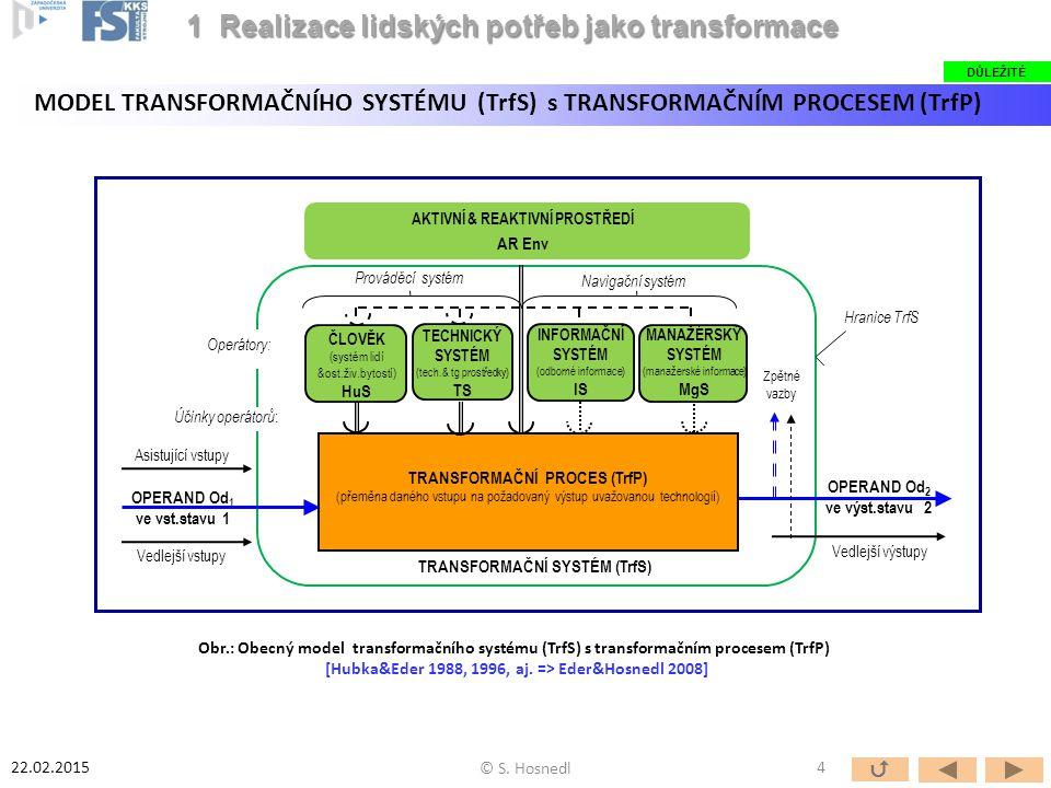 Obr.: Obecný model transformačního systému (TrfS) s transformačním procesem (TrfP), pomocnými procesy servisu operátorů (AO TrfP) a strukturovaným operátorem Aktivního a reaktivního prostředí (AR Env) [Eder&Hosnedl 2008 => Hosnedl 2013]  &    § OPERAND Od 2 ve výst.