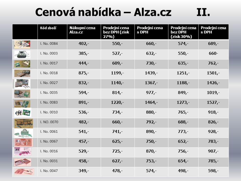 Cenová nabídka – Alza.cz II. Kód zboží Nákupní cena Alza.cz Prodejní cena bez DPH (zisk 27%) Prodejní cena s DPH Prodejní cena bez DPH (zisk 30%) Prod