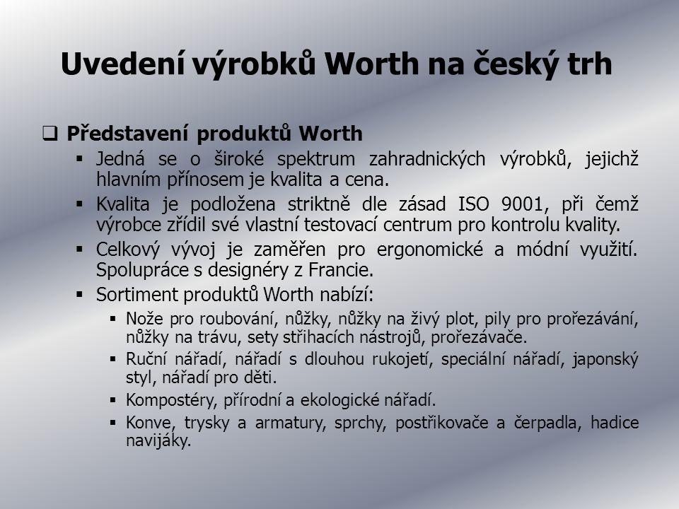 Uvedení výrobků Worth na český trh  Představení produktů Worth  Jedná se o široké spektrum zahradnických výrobků, jejichž hlavním přínosem je kvalit