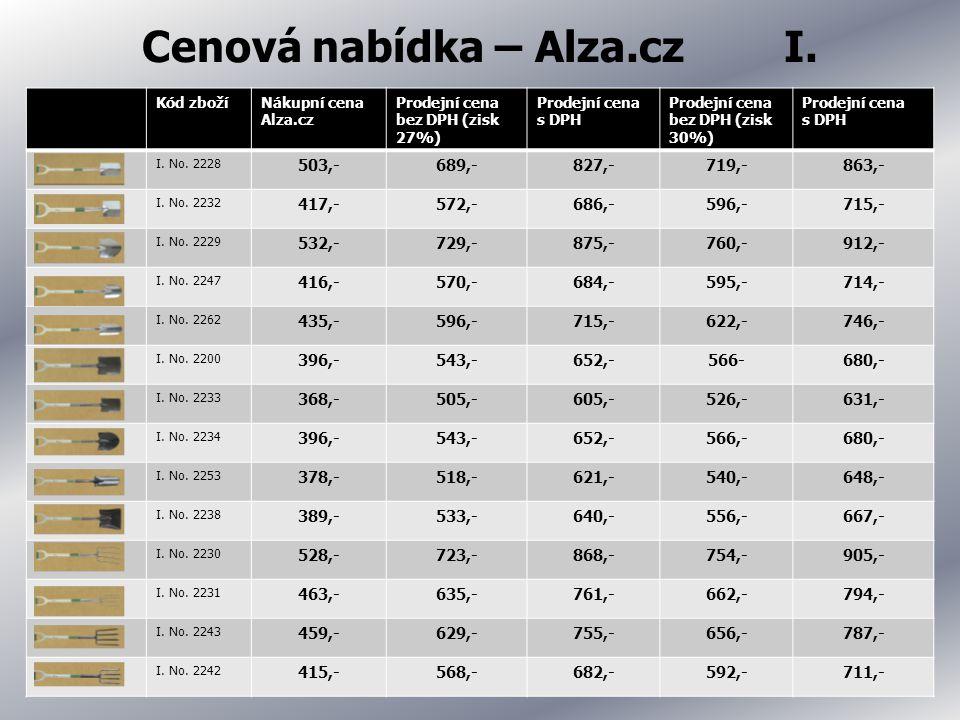 Cenová nabídka – Alza.cz I. Kód zbožíNákupní cena Alza.cz Prodejní cena bez DPH (zisk 27%) Prodejní cena s DPH Prodejní cena bez DPH (zisk 30%) Prodej