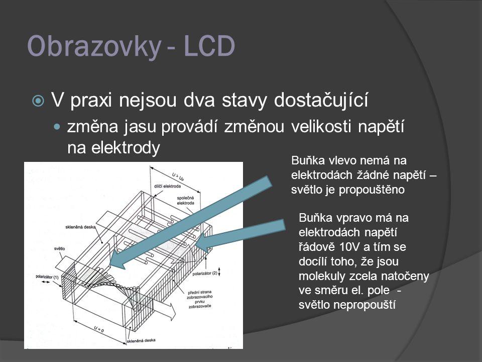 Obrazovky - LCD  V praxi nejsou dva stavy dostačující změna jasu provádí změnou velikosti napětí na elektrody Buňka vlevo nemá na elektrodách žádné napětí – světlo je propouštěno Buňka vpravo má na elektrodách napětí řádově 10V a tím se docílí toho, že jsou molekuly zcela natočeny ve směru el.