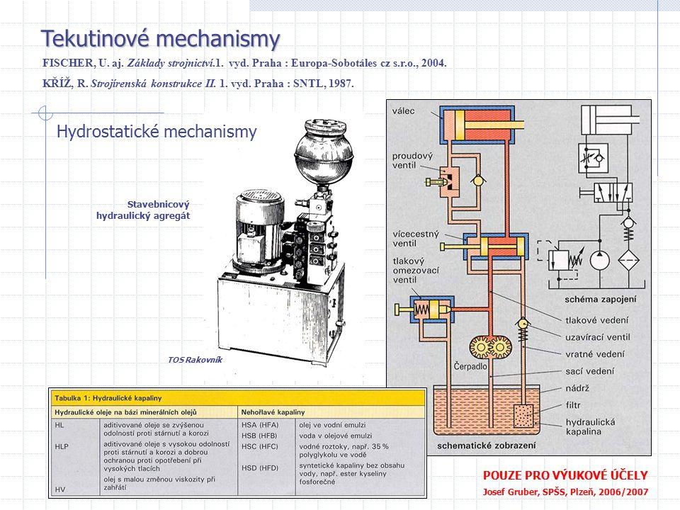 Tekutinové mechanismy POUZE PRO VÝUKOVÉ ÚČELY Josef Gruber, SPŠS, Plzeň, 2006/2007 Hydrostatické mechanismy Stavebnicový hydraulický agregát TOS Rakov
