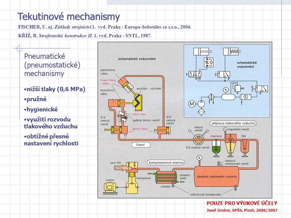 Tekutinové mechanismy POUZE PRO VÝUKOVÉ ÚČELY Josef Gruber, SPŠS, Plzeň, 2006/2007 Pneumatické (pneumostatické) mechanismy nižší tlaky (0,6 MPa) pružn