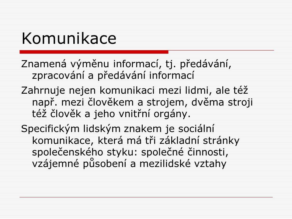 Komunikace Znamená výměnu informací, tj. předávání, zpracování a předávání informací Zahrnuje nejen komunikaci mezi lidmi, ale též např. mezi člověkem