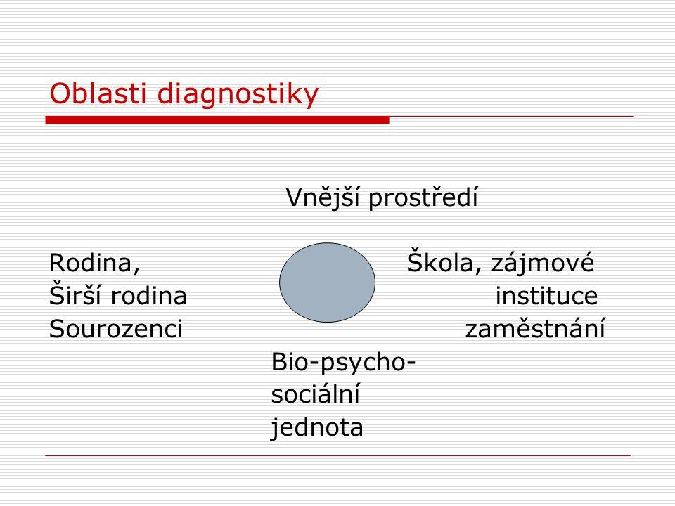 Oblasti diagnostiky Vnější prostředí Rodina, Škola, zájmové Širší rodina instituce Sourozenci zaměstnání Bio-psycho- sociální jednota