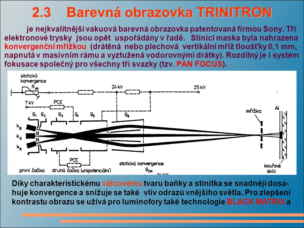 2.3 Barevná obrazovka TRINITRON je nejkvalitnější vakuová barevná obrazovka patentovaná firmou Sony. Tři elektronové trysky jsou opět uspořádány v řad