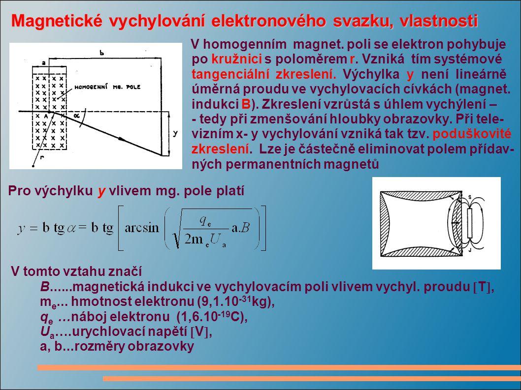 Magnetické vychylování elektronového svazku, vlastnosti V homogenním magnet. poli se elektron pohybuje po kružnici s poloměrem r. Vzniká tím systémové