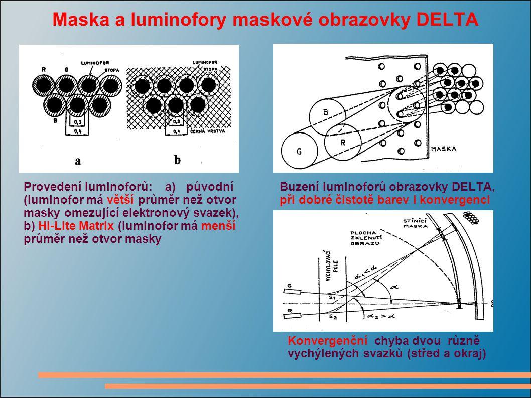 Maska a luminofory maskové obrazovky DELTA Provedení luminoforů: a) původní Buzení luminoforů obrazovky DELTA, (luminofor má větší průměr než otvor př