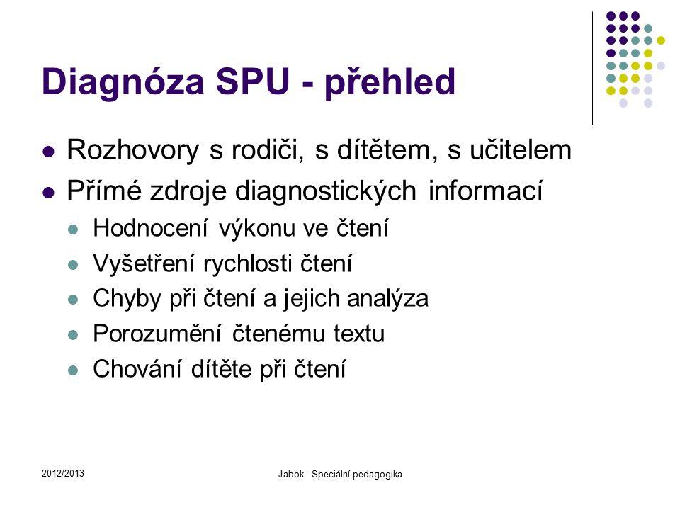 Diagnóza SPU - přehled Rozhovory s rodiči, s dítětem, s učitelem Přímé zdroje diagnostických informací Hodnocení výkonu ve čtení Vyšetření rychlosti č