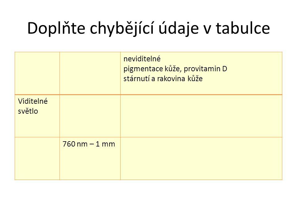 Doplňte chybějící údaje v tabulce neviditelné pigmentace kůže, provitamin D stárnutí a rakovina kůže Viditelné světlo 760 nm – 1 mm