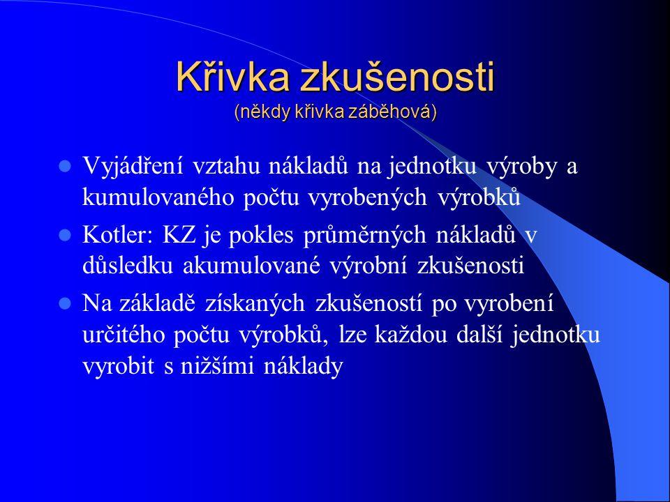 Použitá literatura: Edice Prof.Dr. Ing. Jiřího Vysušila, CSc., Doc.
