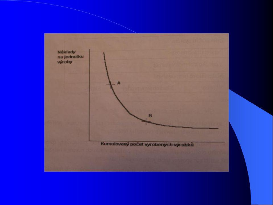 Křivka zkušenosti (někdy křivka záběhová) Vyjádření vztahu nákladů na jednotku výroby a kumulovaného počtu vyrobených výrobků Kotler: KZ je pokles prů