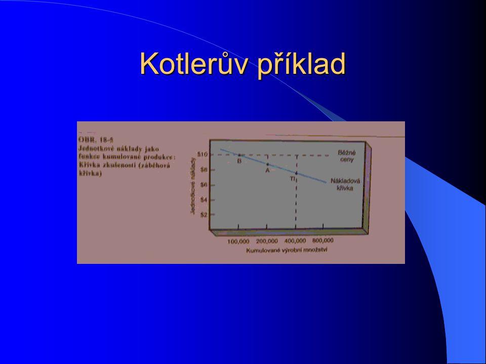 Kotlerův příklad