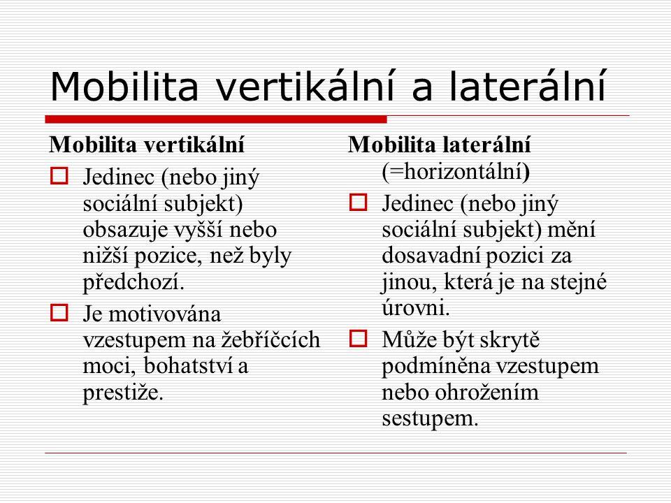 Mobilita vertikální a laterální Mobilita vertikální  Jedinec (nebo jiný sociální subjekt) obsazuje vyšší nebo nižší pozice, než byly předchozí.  Je