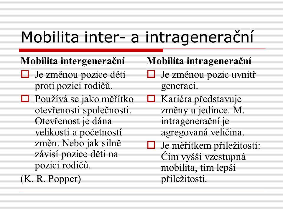 Mobilita inter- a intragenerační Mobilita intergenerační  Je změnou pozice dětí proti pozici rodičů.  Používá se jako měřítko otevřenosti společnost