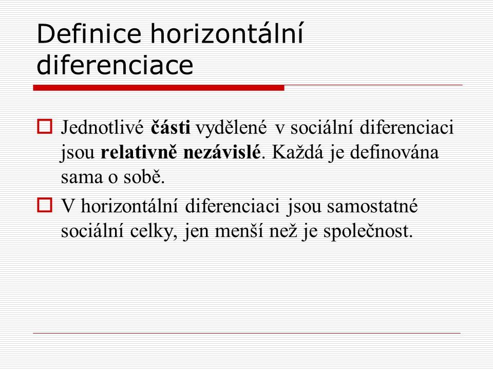 Definice horizontální diferenciace  Jednotlivé části vydělené v sociální diferenciaci jsou relativně nezávislé. Každá je definována sama o sobě.  V