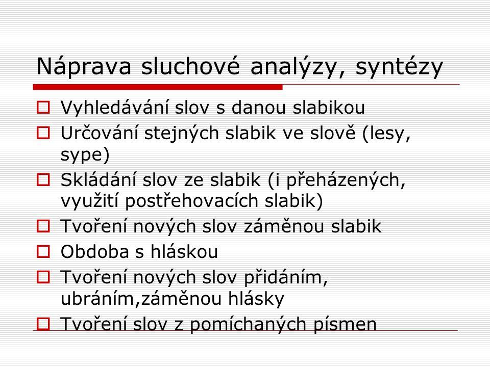Náprava sluchové analýzy, syntézy  Vyhledávání slov s danou slabikou  Určování stejných slabik ve slově (lesy, sype)  Skládání slov ze slabik (i př