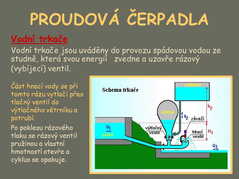 PROUDOVÁ ČERPADLA Vodní trkače Vodní trkače jsou uváděny do provozu spádovou vodou ze studně, která svou energií zvedne a uzavře rázový (vybíjecí) ventil.