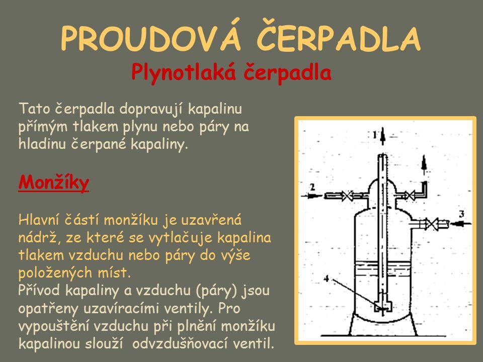 PROUDOVÁ ČERPADLA Plynotlaká čerpadla Tato čerpadla dopravují kapalinu přímým tlakem plynu nebo páry na hladinu čerpané kapaliny.