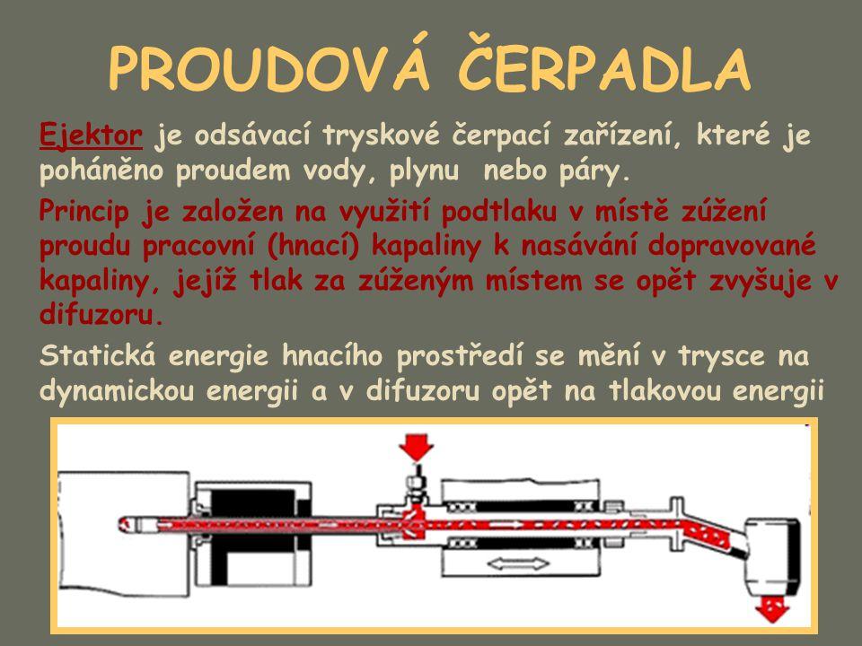 PROUDOVÁ ČERPADLA Ejektor je odsávací tryskové čerpací zařízení, které je poháněno proudem vody, plynu nebo páry.
