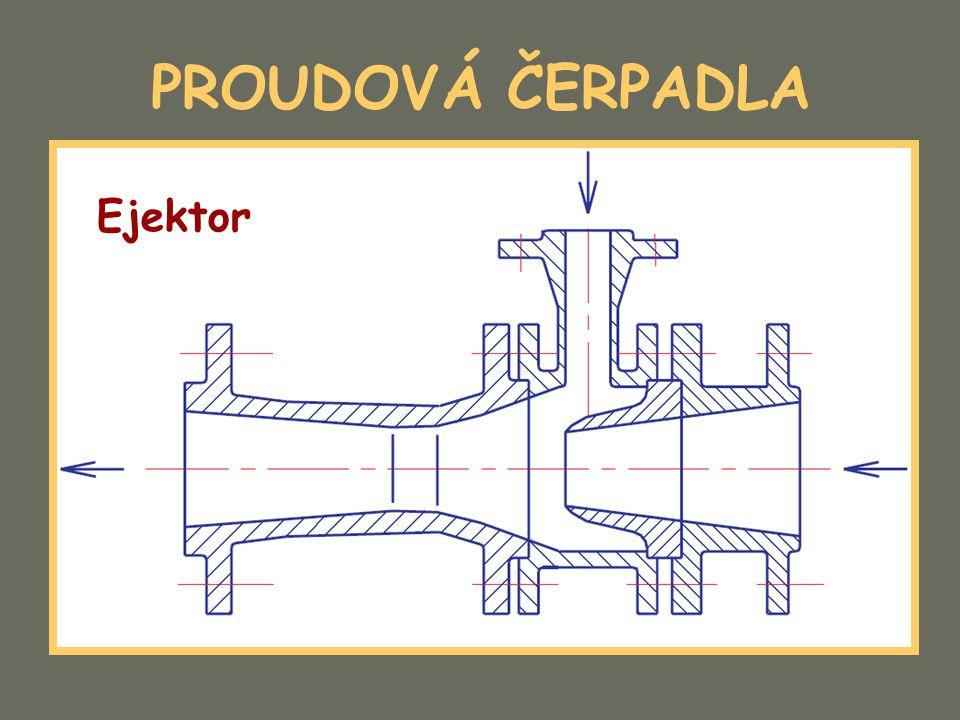 PROUDOVÁ ČERPADLA Injektory Používá se na doplňování vody do parního kotle.