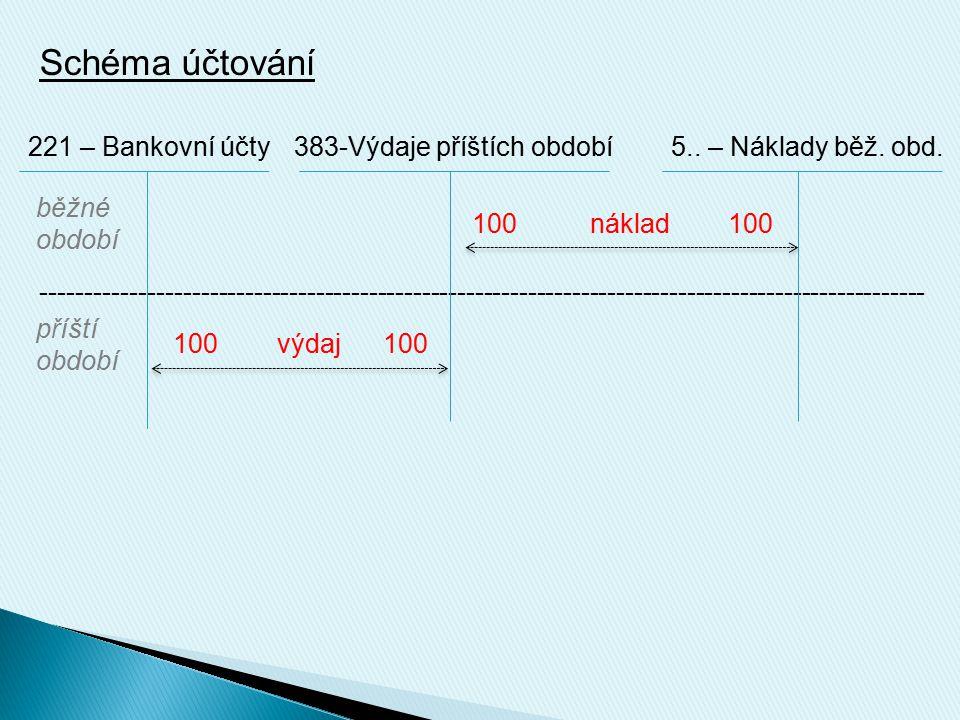 Schéma účtování ---------------------------------------------------------------------------------------------------- 100 výdaj 100 100 náklad 100 příští období běžné období 5..