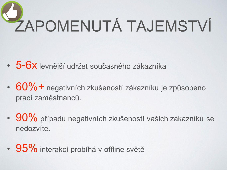 ZAPOMENUTÁ TAJEMSTVÍ 5-6x levnější udržet současného zákazníka 60%+ negativních zkušeností zákazníků je způsobeno prací zaměstnanců. 90% případů negat