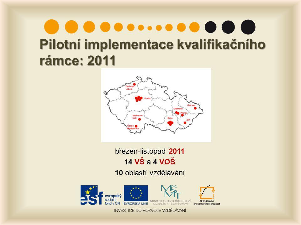 Pilotní implementace kvalifikačního rámce: 2011 březen-listopad 2011 14 VŠ a 4 VOŠ 10 oblastí vzdělávání