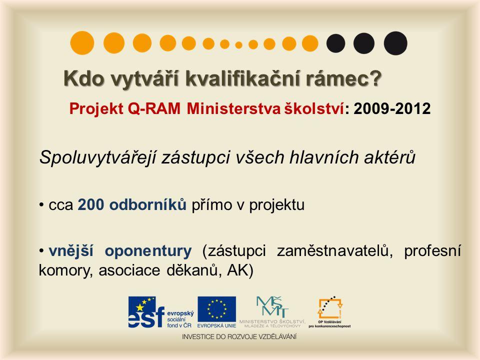 Kdo vytváří kvalifikační rámec? Projekt Q-RAM Ministerstva školství: 2009-2012 Spoluvytvářejí zástupci všech hlavních aktérů cca 200 odborníků přímo v