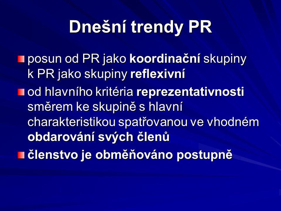Dnešní trendy PR posun od PR jako koordinační skupiny k PR jako skupiny reflexivní od hlavního kritéria reprezentativnosti směrem ke skupině s hlavní charakteristikou spatřovanou ve vhodném obdarování svých členů členstvo je obměňováno postupně