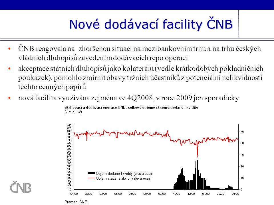 Nové dodávací facility ČNB ČNB reagovala na zhoršenou situaci na mezibankovním trhu a na trhu českých vládních dluhopisů zavedením dodávacích repo operací akceptace státních dluhopisů jako kolaterálu (vedle krátkodobých pokladničních poukázek), pomohlo zmírnit obavy tržních účastníků z potenciální nelikvidnosti těchto cenných papírů nová facilita využívána zejména ve 4Q2008, v roce 2009 jen sporadicky