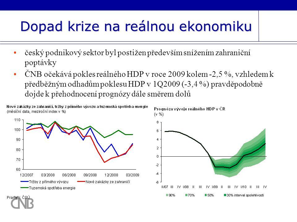 Dopad krize na reálnou ekonomiku český podnikový sektor byl postižen především snížením zahraniční poptávky ČNB očekává pokles reálného HDP v roce 2009 kolem -2,5 %, vzhledem k předběžným odhadům poklesu HDP v 1Q2009 (-3,4 %) pravděpodobně dojde k přehodnocení prognózy dále směrem dolů