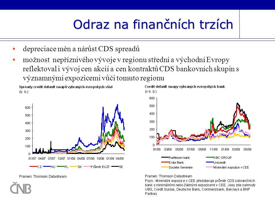 Odraz na finančních trzích depreciace měn a nárůst CDS spreadů možnost nepříznivého vývoje v regionu střední a východní Evropy reflektoval i vývoj cen akcií a cen kontraktů CDS bankovních skupin s významnými expozicemi vůči tomuto regionu