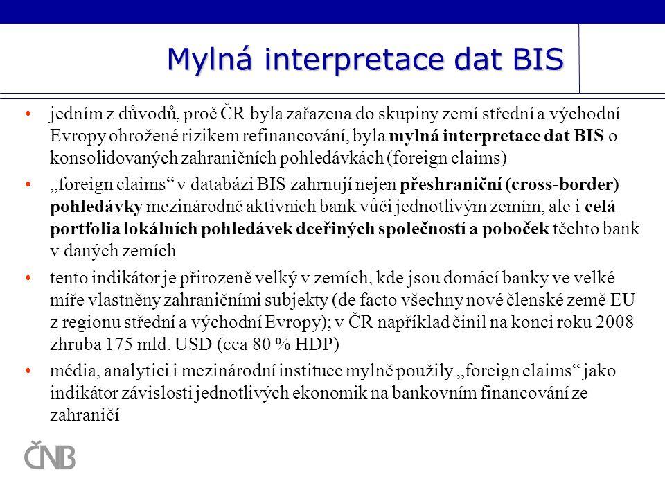 """Mylná interpretace dat BIS jedním z důvodů, proč ČR byla zařazena do skupiny zemí střední a východní Evropy ohrožené rizikem refinancování, byla mylná interpretace dat BIS o konsolidovaných zahraničních pohledávkách (foreign claims) """"foreign claims v databázi BIS zahrnují nejen přeshraniční (cross-border) pohledávky mezinárodně aktivních bank vůči jednotlivým zemím, ale i celá portfolia lokálních pohledávek dceřiných společností a poboček těchto bank v daných zemích tento indikátor je přirozeně velký v zemích, kde jsou domácí banky ve velké míře vlastněny zahraničními subjekty (de facto všechny nové členské země EU z regionu střední a východní Evropy); v ČR například činil na konci roku 2008 zhruba 175 mld."""