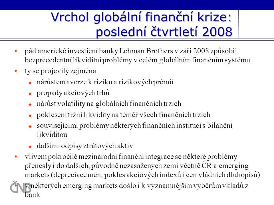 Vrchol globální finanční krize: poslední čtvrtletí 2008 pád americké investiční banky Lehman Brothers v září 2008 způsobil bezprecedentní likviditní problémy v celém globálním finančním systému ty se projevily zejména  nárůstem averze k riziku a rizikových prémií  propady akciových trhů  nárůst volatility na globálních finančních trzích  poklesem tržní likvidity na téměř všech finančních trzích  souvisejícími problémy některých finančních institucí s bilanční likviditou  dalšími odpisy ztrátových aktiv vlivem pokročilé mezinárodní finanční integrace se některé problémy přenesly i do dalších, původně nezasažených zemí včetně ČR a emerging markets (depreciace měn, pokles akciových indexů i cen vládních dluhopisů) v některých emerging markets došlo i k významnějším výběrům vkladů z bank