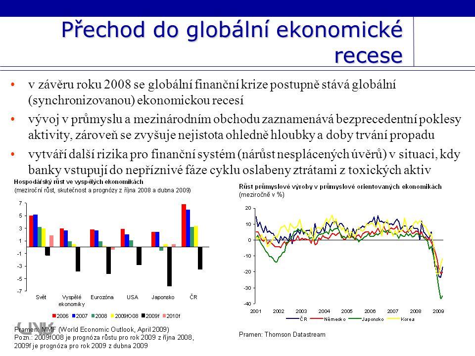 Přechod do globální ekonomické recese v závěru roku 2008 se globální finanční krize postupně stává globální (synchronizovanou) ekonomickou recesí vývoj v průmyslu a mezinárodním obchodu zaznamenává bezprecedentní poklesy aktivity, zároveň se zvyšuje nejistota ohledně hloubky a doby trvání propadu vytváří další rizika pro finanční systém (nárůst nesplácených úvěrů) v situaci, kdy banky vstupují do nepříznivé fáze cyklu oslabeny ztrátami z toxických aktiv
