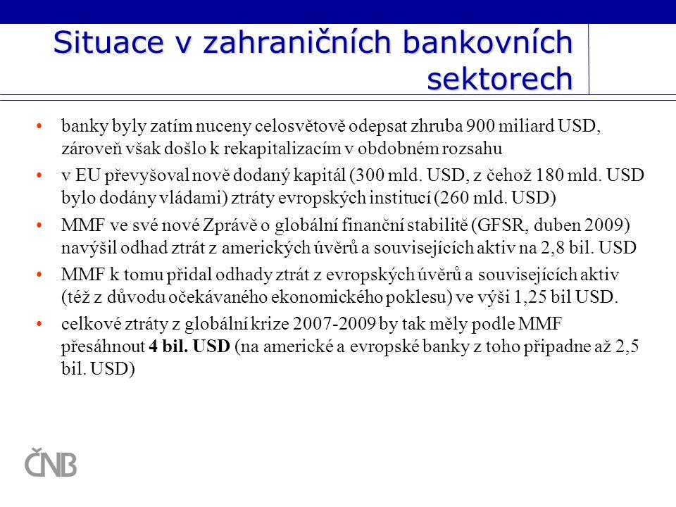 Situace v zahraničních bankovních sektorech banky byly zatím nuceny celosvětově odepsat zhruba 900 miliard USD, zároveň však došlo k rekapitalizacím v obdobném rozsahu v EU převyšoval nově dodaný kapitál (300 mld.