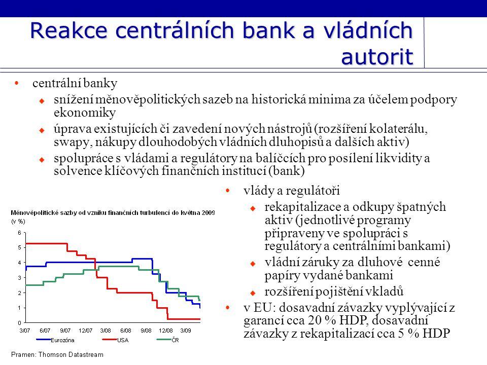 Reakce centrálních bank a vládních autorit centrální banky  snížení měnověpolitických sazeb na historická minima za účelem podpory ekonomiky  úprava existujících či zavedení nových nástrojů (rozšíření kolaterálu, swapy, nákupy dlouhodobých vládních dluhopisů a dalších aktiv)  spolupráce s vládami a regulátory na balíčcích pro posílení likvidity a solvence klíčových finančních institucí (bank) vlády a regulátoři  rekapitalizace a odkupy špatných aktiv (jednotlivé programy připraveny ve spolupráci s regulátory a centrálními bankami)  vládní záruky za dluhové cenné papíry vydané bankami  rozšíření pojištění vkladů v EU: dosavadní závazky vyplývající z garancí cca 20 % HDP, dosavadní závazky z rekapitalizací cca 5 % HDP