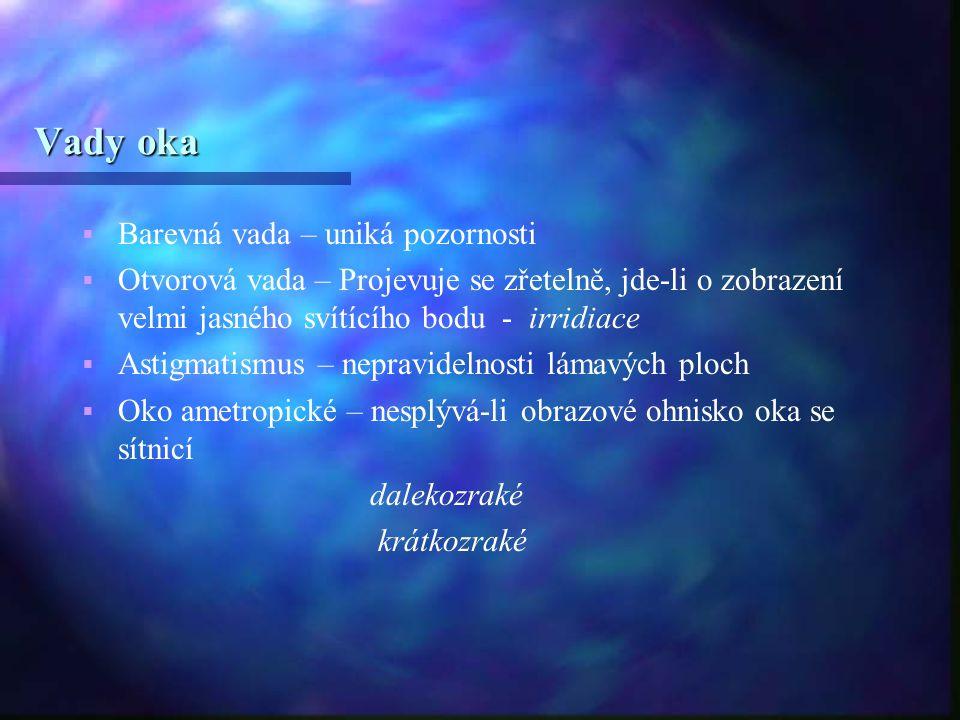 Literatura : OPTIKA(fyzikální kompendium) – Prof.dr.