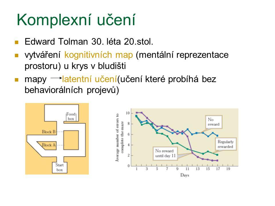 Edward Tolman 30. léta 20.stol. vytváření kognitivních map (mentální reprezentace prostoru) u krys v bludišti mapy latentní učení(učení které probíhá