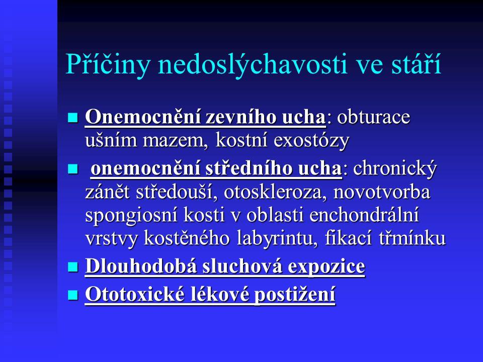 Příčiny nedoslýchavosti ve stáří Onemocnění zevního ucha: obturace ušním mazem, kostní exostózy Onemocnění zevního ucha: obturace ušním mazem, kostní exostózy onemocnění středního ucha: chronický zánět středouší, otoskleroza, novotvorba spongiosní kosti v oblasti enchondrální vrstvy kostěného labyrintu, fikací třmínku onemocnění středního ucha: chronický zánět středouší, otoskleroza, novotvorba spongiosní kosti v oblasti enchondrální vrstvy kostěného labyrintu, fikací třmínku Dlouhodobá sluchová expozice Dlouhodobá sluchová expozice Ototoxické lékové postižení Ototoxické lékové postižení