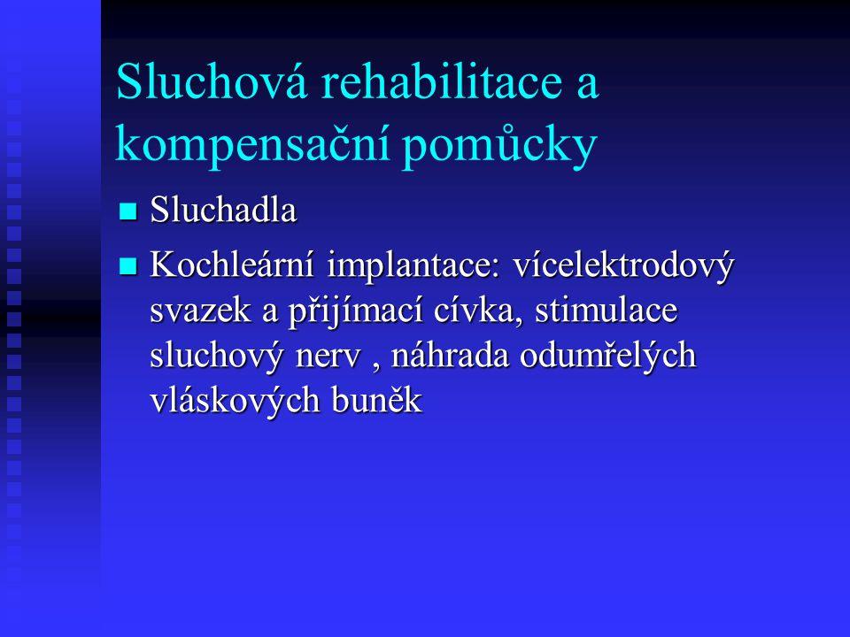 Sluchová rehabilitace a kompensační pomůcky Sluchadla Sluchadla Kochleární implantace: vícelektrodový svazek a přijímací cívka, stimulace sluchový nerv, náhrada odumřelých vláskových buněk Kochleární implantace: vícelektrodový svazek a přijímací cívka, stimulace sluchový nerv, náhrada odumřelých vláskových buněk