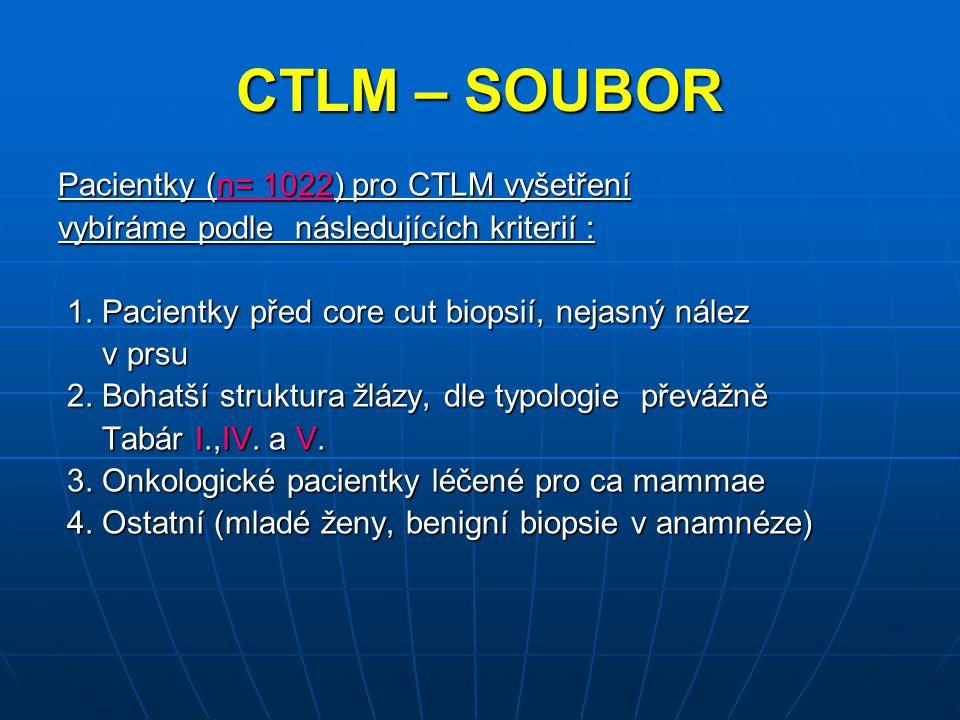 CTLM – SOUBOR Pacientky (n= 1022) pro CTLM vyšetření vybíráme podle následujících kriterií : 1. Pacientky před core cut biopsií, nejasný nález 1. Paci