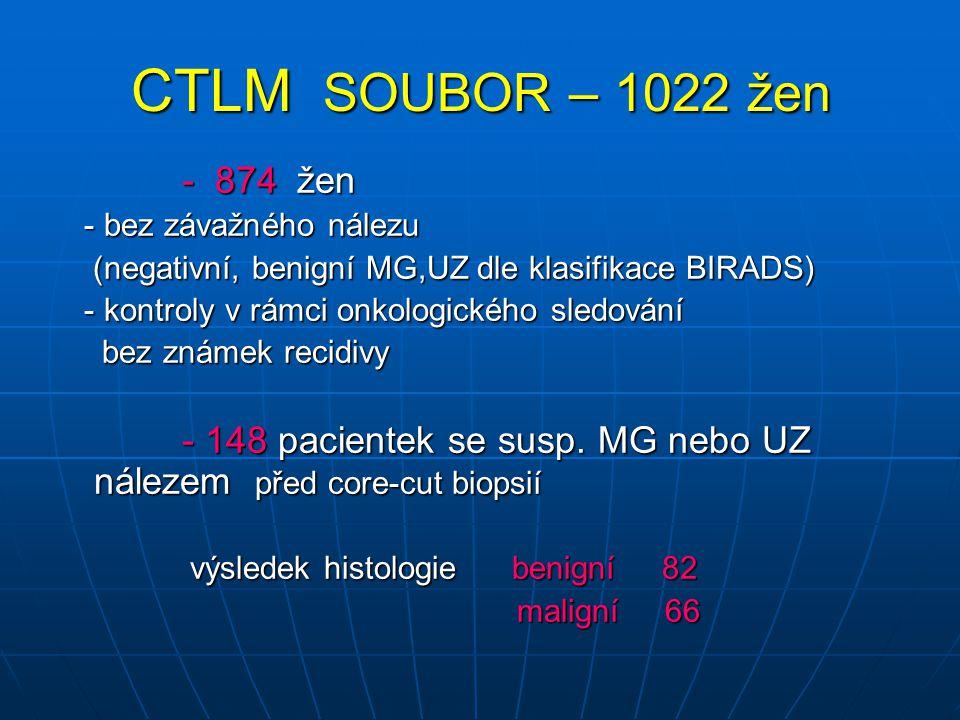 CTLM SOUBOR – 1022 žen - 874 žen - 874 žen - bez závažného nálezu - bez závažného nálezu (negativní, benigní MG,UZ dle klasifikace BIRADS) (negativní,