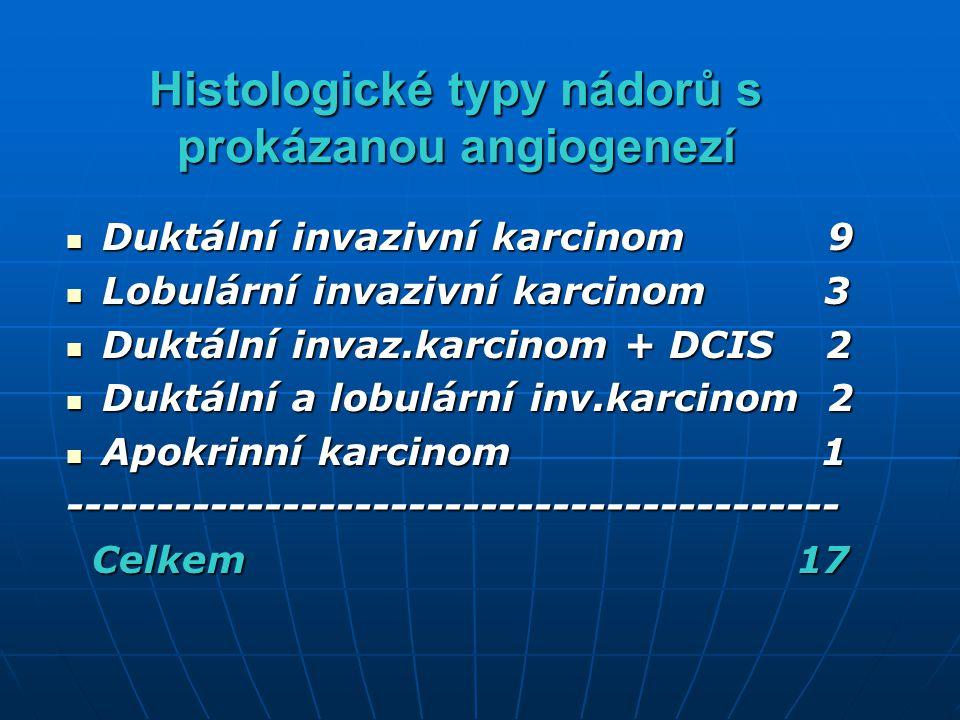 Histologické typy nádorů s prokázanou angiogenezí Duktální invazivní karcinom 9 Duktální invazivní karcinom 9 Lobulární invazivní karcinom 3 Lobulární